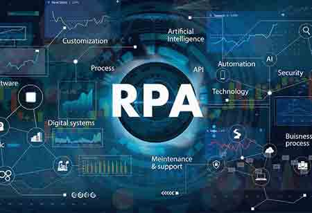 How are the Prospects of RPA for Capital Markets Shaping Up?