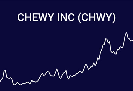 Chewy INC (NYSE:CHWY) Stock - Why is Everyone Talking About it?