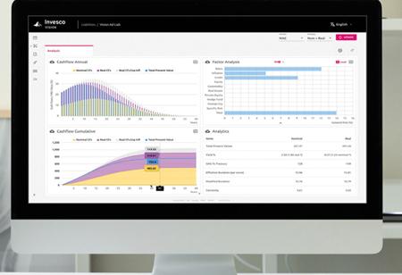 Portfolio Analytics Tools Revolutionizing Capital Markets