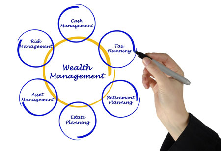 First Rate and HiddenLevers Unite to Cater to the Wealth Management Industry